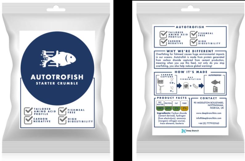 Autotrofish